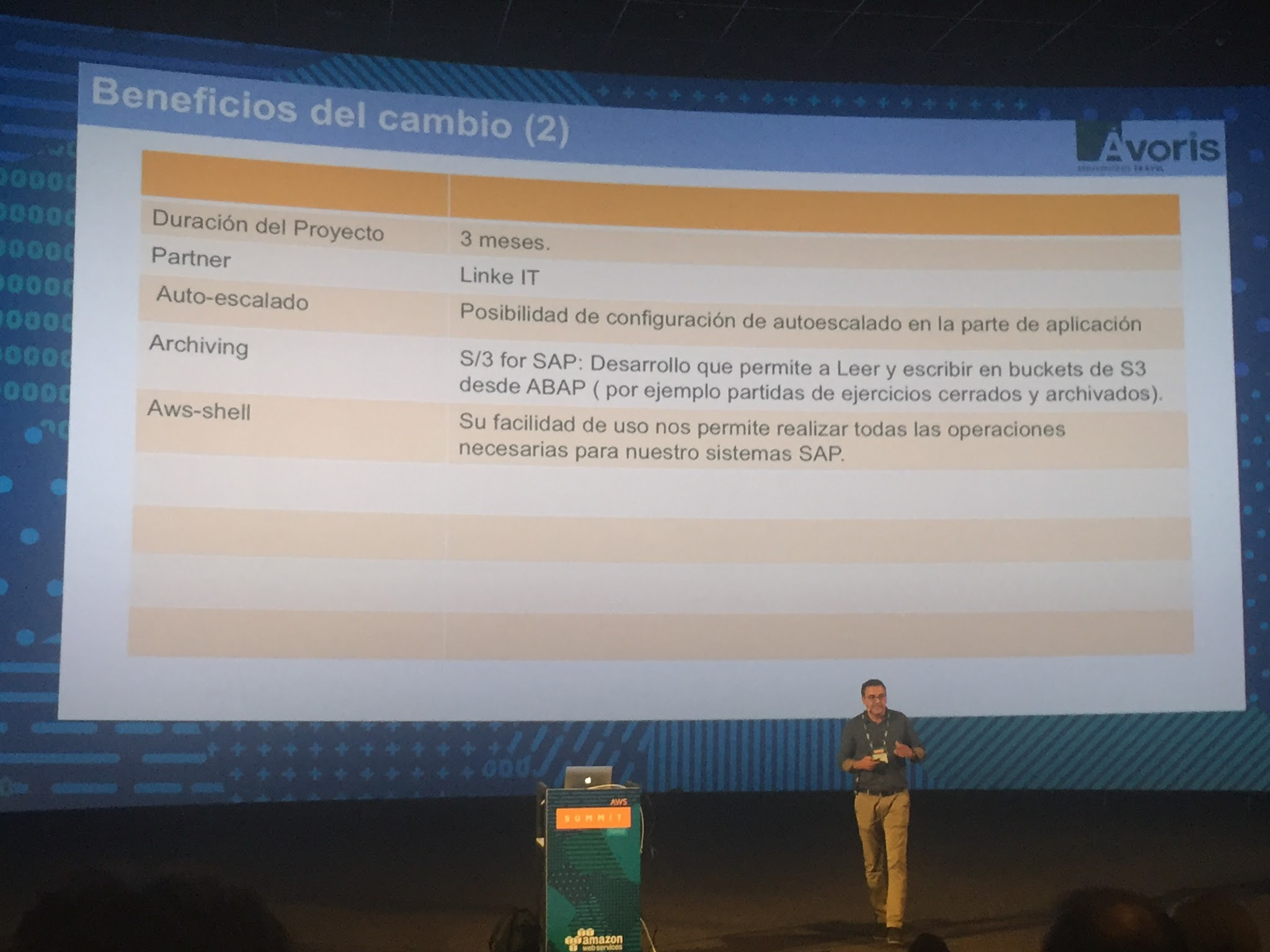 Avoris AWS Summit Madrid.jpg
