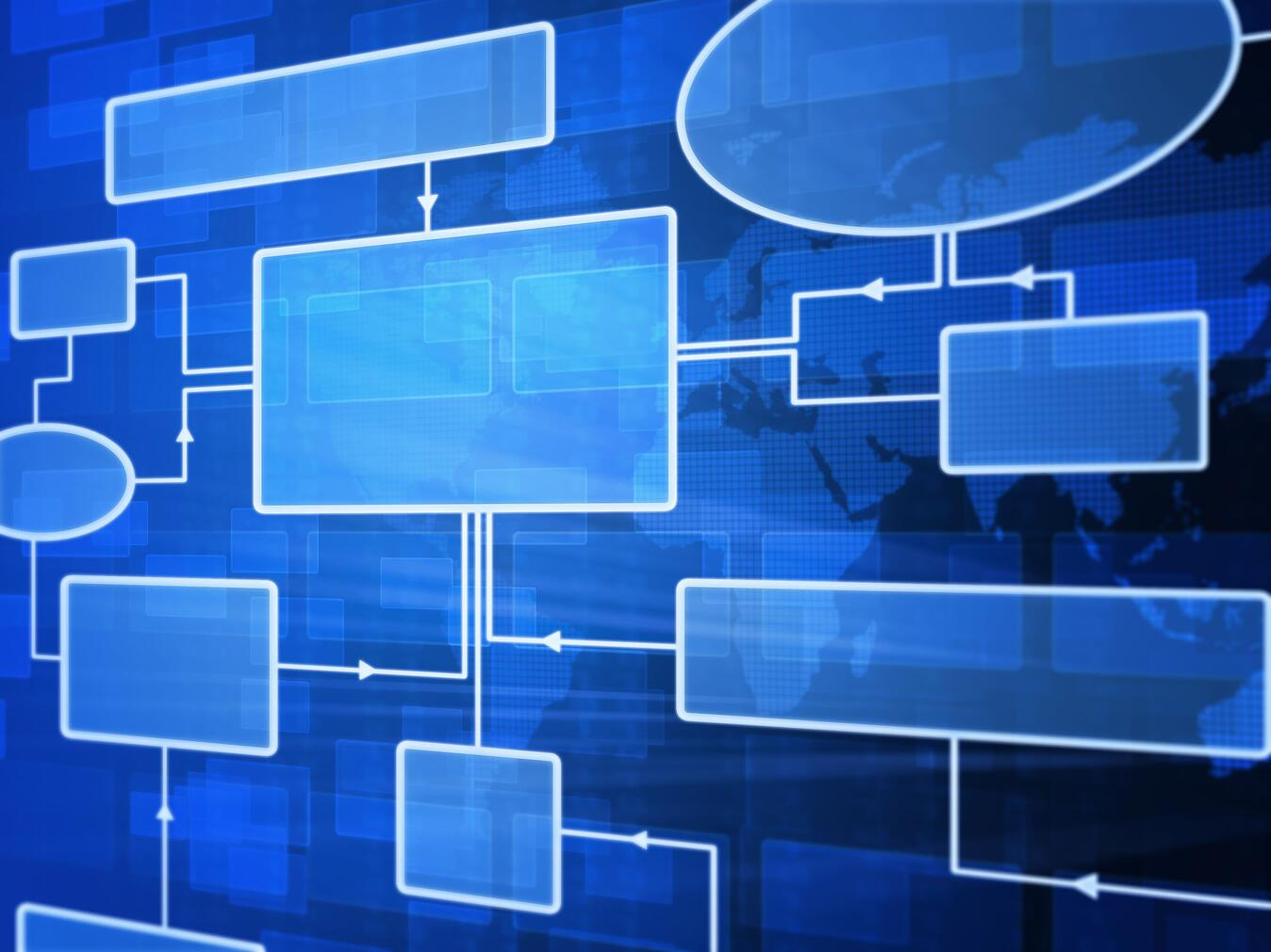 Como gestionar el flujo de desarrollo en SAP