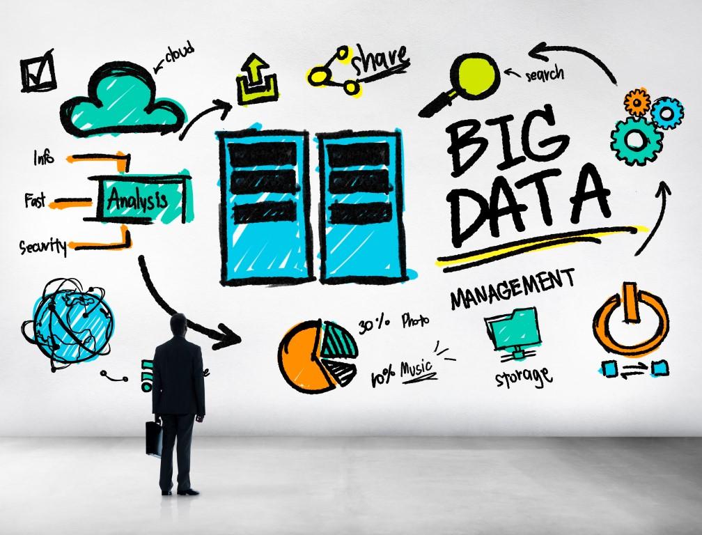 aplicaciones sap hana big data