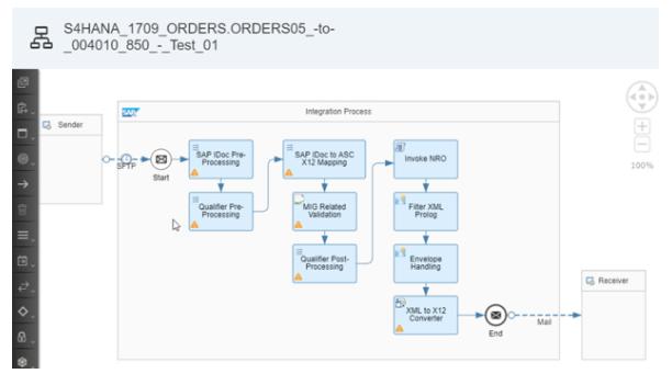 SAP-Integration-Content-Advisor-ICA