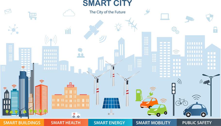 Smart Cities and AWS.jpg