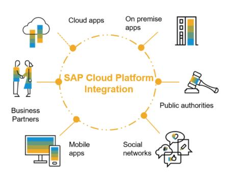 sap-cloud-platform-integration