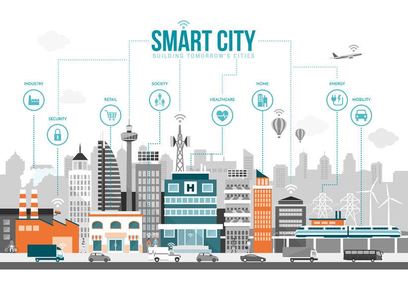 smart city and aws